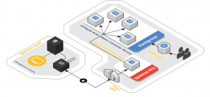 Spotinst Custom Health Check Service – HCS - Spotinst API