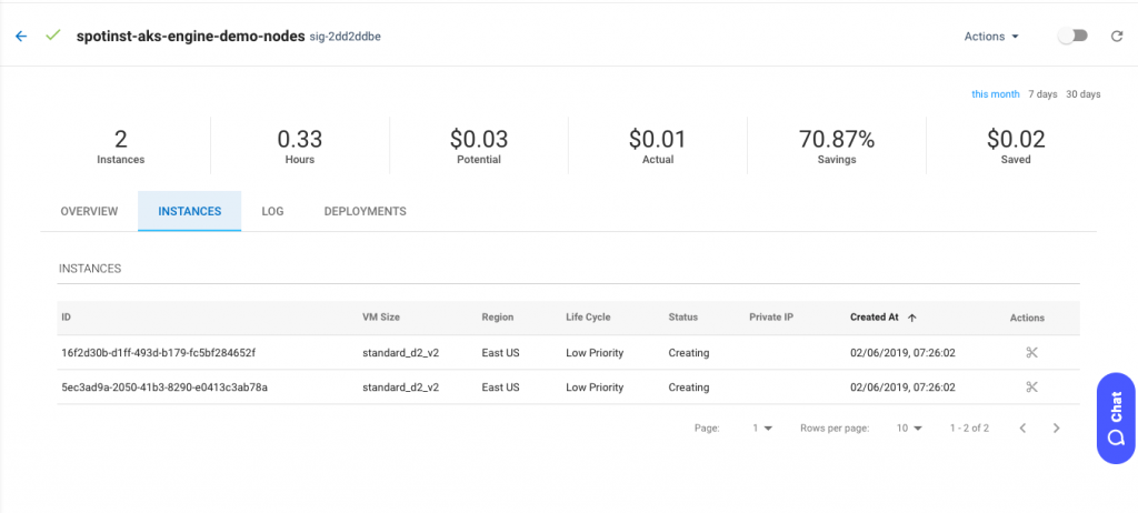 Azure AKS Engine - Spotinst API